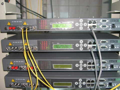 PDH Multiplexer SYNCHCOM